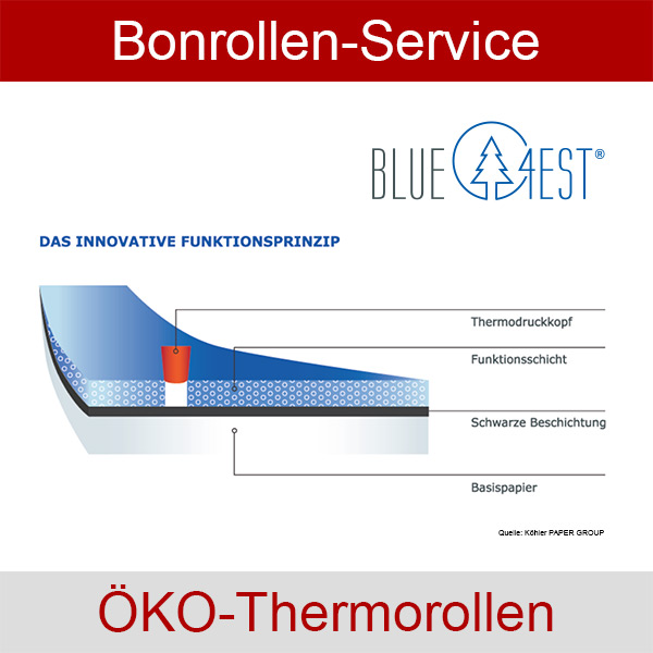 Weitere Informationen zu Öko-Thermorollen / Kassenrollen, Blue4est® 58 / 50m / 12 für Multi-Data ER 5215M